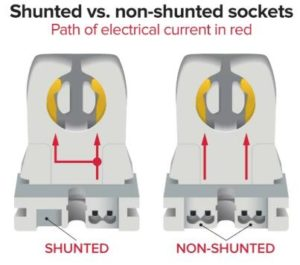 Shunted vs Non-Shunted fluorescent lamp holders