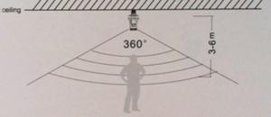 sensor Outdoor Light Sockets